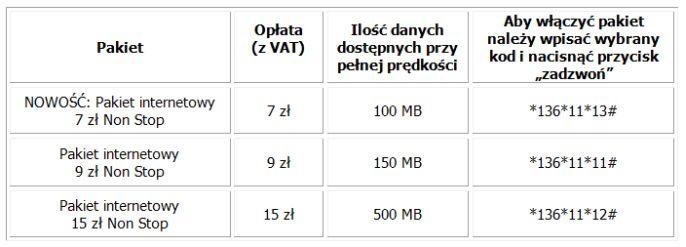 a09cf84068a918 Internet Plus po zmianach - eGospodarka.pl - Telekomunikacja