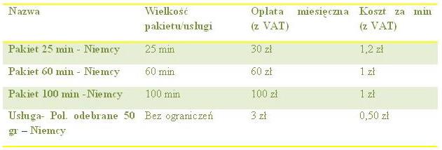 Nowe taryfy roamingu w Plusie - Niemcy
