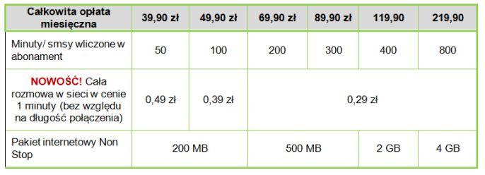 f80d9e1de74814 Pakiety internetowe Plus dla klientów abonamentowych - eGospodarka ...
