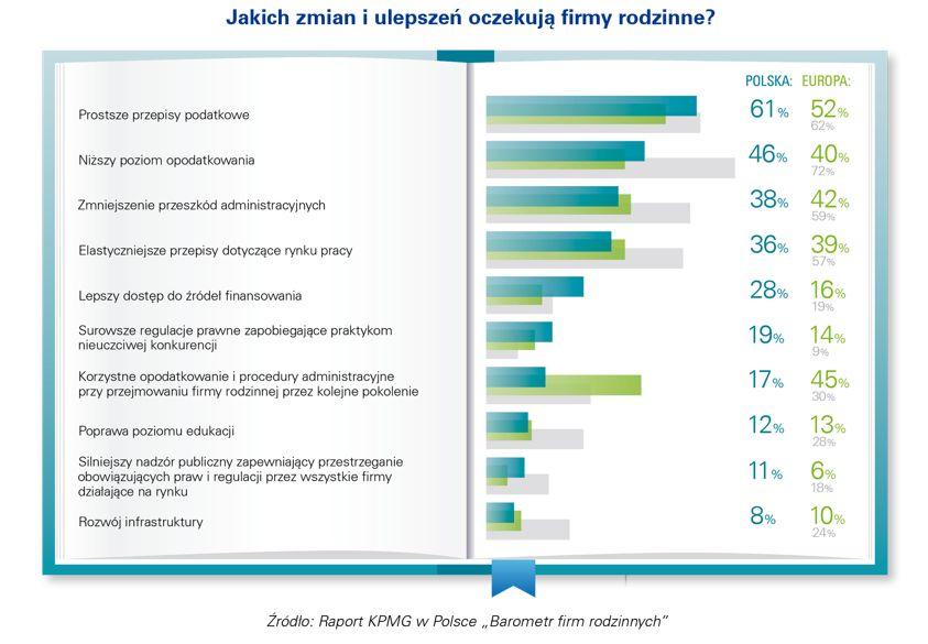 firmy forex w polsce