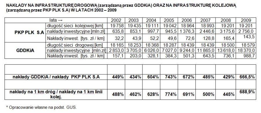 INFRASTRUKTURA KOLEJOWA W POLSCE PDF DOWNLOAD