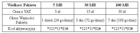 f3cece96c32b57 Plus Mix i na Kartę: pakiety internetowe w roamingu i Limiter DATA ...