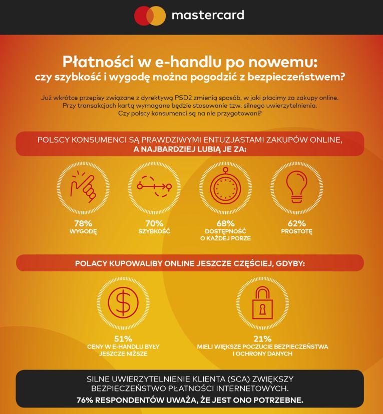 7254881256004d Chcemy biometrii zamiast kodów jednorazowych - eGospodarka.pl ...