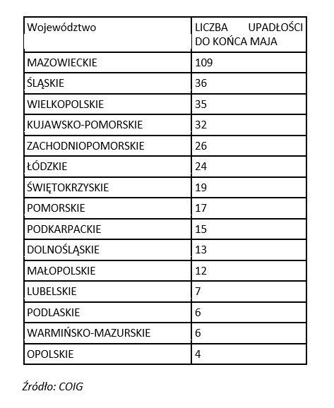 ie embed pdf z-index