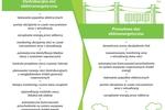 Rozwój inteligentnych sieci elektroenergetycznych w Polsce dzięki wsparciu z funduszy europejskich