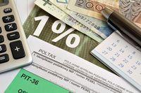Przekazanie 1% podatku dla wybranej OPP w PIT za 2017 r.