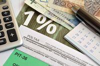 Jak podzielić się swoim podatkiem?