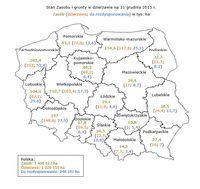 Stan Zasobu i grunty w dzierżawie na 31 grudnia 2015 r.