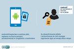 Ransomware szyfrujący pliki atakuje system Android