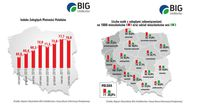 Indeks Zaległych Płatności Polaków i liczba osób z zaległościami