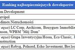 Najłatwiej o kredyt na mieszkanie od Dom Development