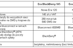 Era: nowe taryfy z Blackberry