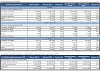 Instrumenty pochodne, produkty strukturyzowane, certyfikaty inwestycyjne, warranty i ETF