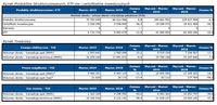 Rynek produktów strukturyzowanych, ETF i rynek towarowy