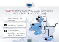 Gazprom monopolistą