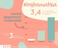 #instamatka