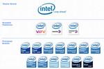 Pożegnanie z Intel Inside