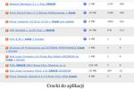 Kaspersky Lab: pułapki w Internecie