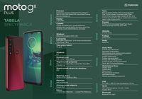 Motorola Moto G8 Plus - specyfikacja