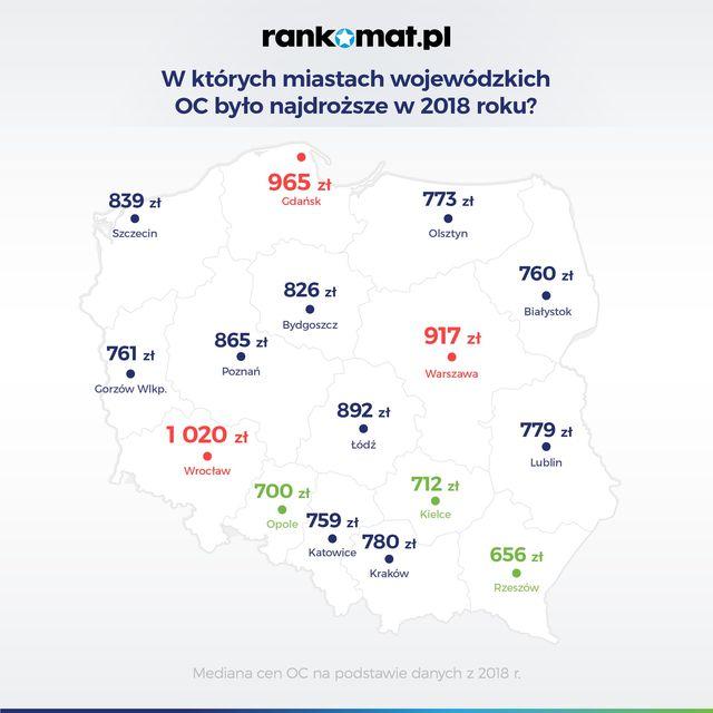 Ceny OC już stabilne - podsumowanie 2018 r.