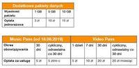 Dodatkowe pakiety danych, Music Pass i Video Pass