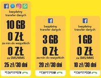 Bezpłatny transfer danych