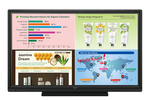 Monitor Sharp BIG PAD PN-70TW3 z 70-calowym ekranem