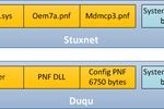 "Szkodliwe programy Stuxnet/Duqu a platforma ""Tilded"""