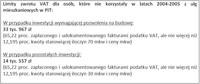 Limity zwrotu VAT dla osób, które nie korzystały w latach 2004-2005 z ulg mieszkaniowych w PIT