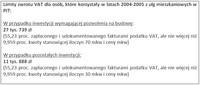 Limity zwrotu VAT dla osób, które korzystały w latach 2004-2005 z ulg mieszkaniowych w PIT