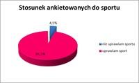 Stosunek ankietowanych do sportu
