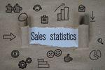 Analityka danych w retail to już konieczność?