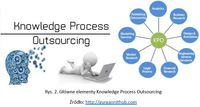 Rys. 2. Główne elementy Knowledge Process Outsourcing