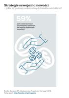 Jakie są postawy wobec nowych trendów wśród firm?