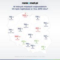 Ceny w miastach