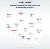 Cena OC w miastach wojewódzkich