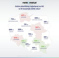 Cena OC w województwach