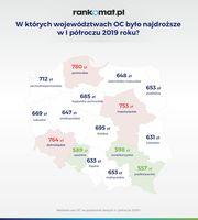 W których województwach OC było najdroższe  w I półroczu 2019 roku?