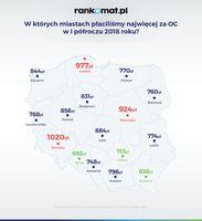 Ceny OC w miastach