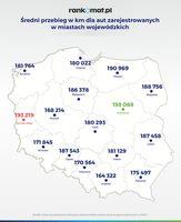 Średni przebieg w miastach wojewódzkich