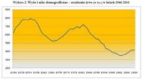 Wykres 2. Wyże i niże demograficzne – urodzenia żywe (w tys.) w latach 1946-2010