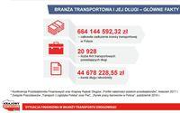 Branża transportowa i jej długi
