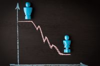 Dyskryminacja w pracy: mamy 5 miejsce w UE
