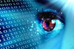 Kontrola dostępu do danych z PESEL
