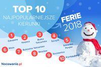 TOP 10 miejsc na ferie zimowe 2018