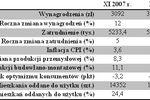 Finanse domowe: co się zmieniło za rządu Tuska?