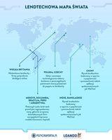 Lend-techowa mapa świata