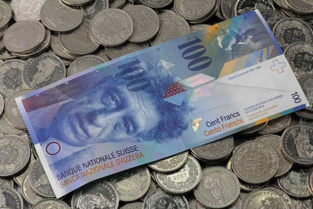 Forex kurs franka
