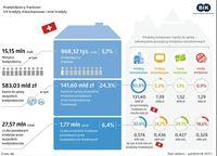 Kredytobiorcy frankowi i ich kredyty mieszkaniowe i inne kredyty