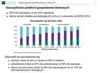 Oszczędności polskich gospodarstw domowych